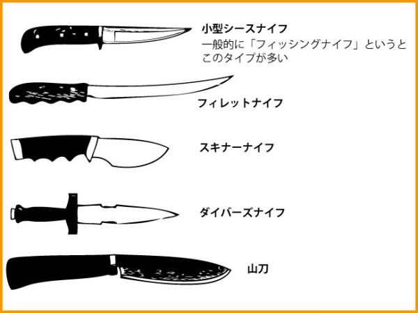 様々なナイフの種類