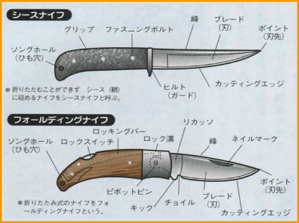 シースナイフとフォールディングナイフ