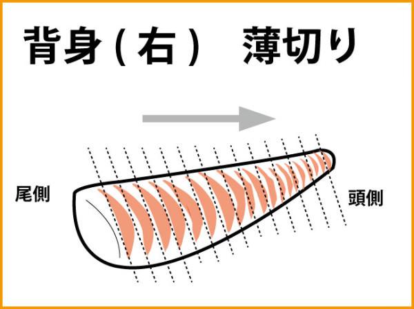 背身の刺身の引き方